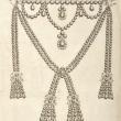 Visite Se vêtir à la cour de France aux XVIIe et XVIIIe siècle